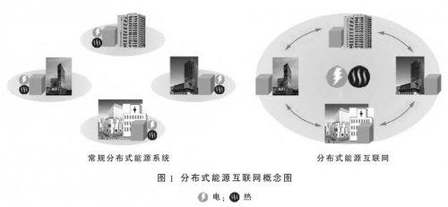 日本分布式能源互联网应用现状及其对中国的启示
